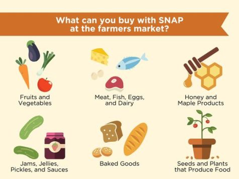 SNAP eligible items